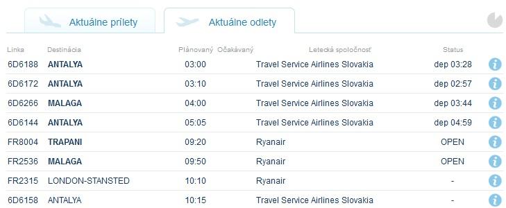 Antalya odlety Bratislava