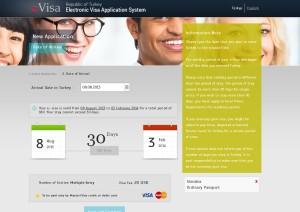 Turecké víza online eVisa